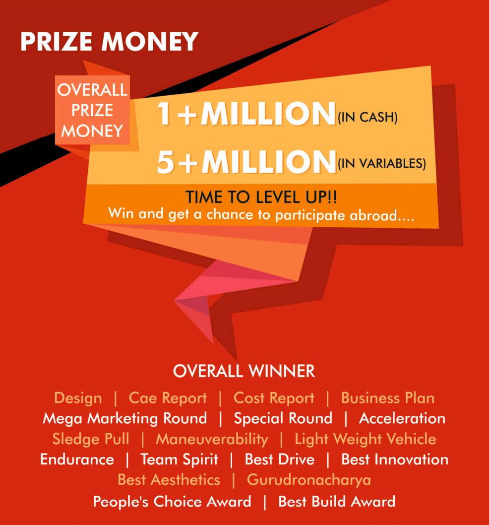 ATVC Prize Money